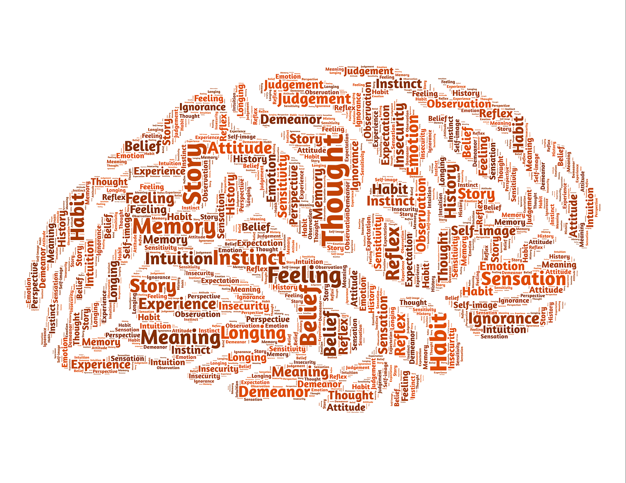 A brain with words inside.